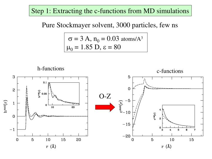 Step 1: Extracting the c-functions from MD simulations