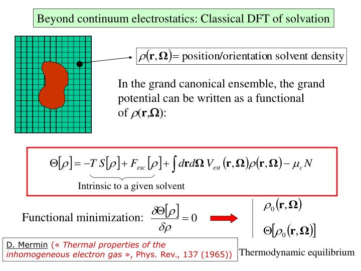 Beyond continuum electrostatics: Classical DFT of solvation