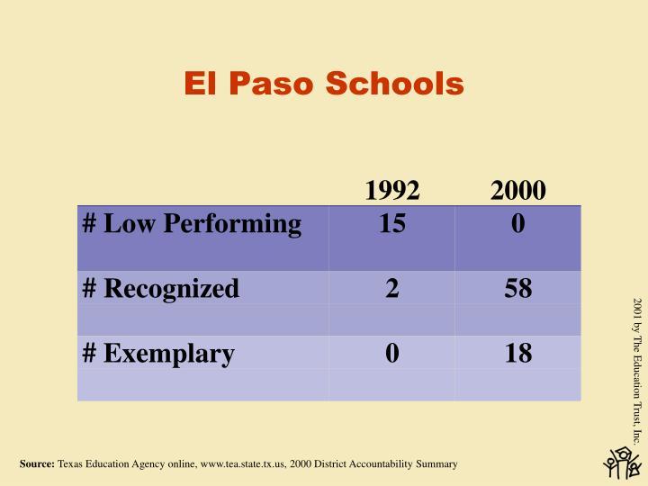 El Paso Schools