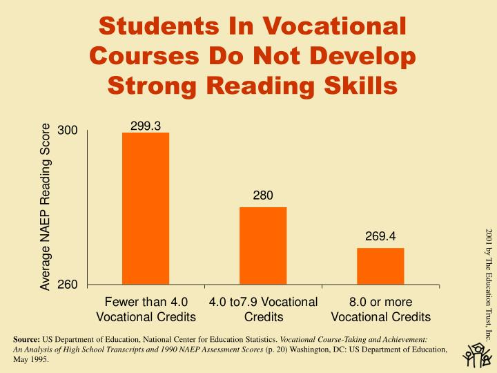 Students In Vocational Courses Do Not Develop Strong Reading Skills