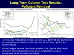 long term column test results pollutant removal