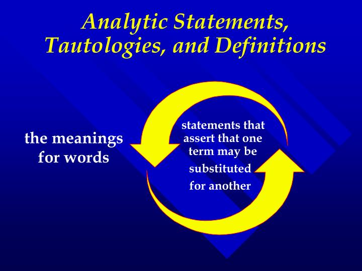 Analytic Statements, Tautologies, and Definitions