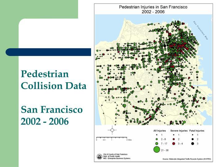 Pedestrian Collision Data