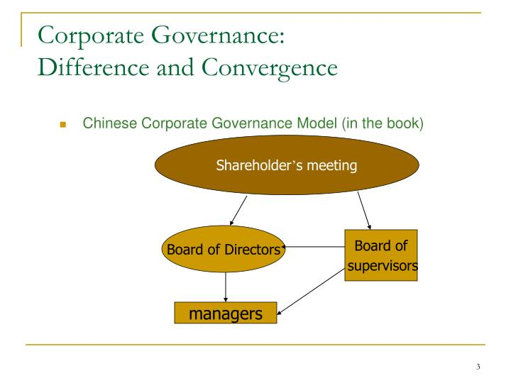 Corporate governance difference and convergence