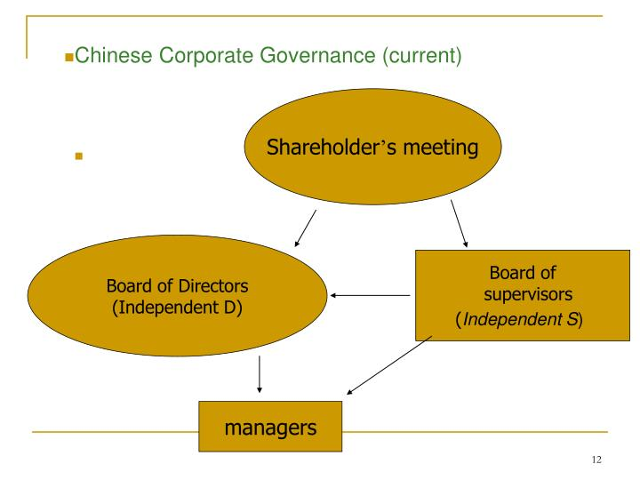 Chinese Corporate Governance (current)