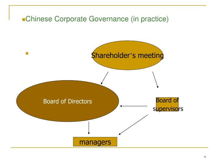 Chinese Corporate Governance (in practice)
