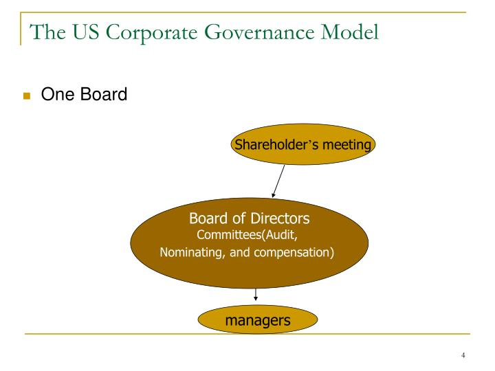 The US Corporate Governance Model