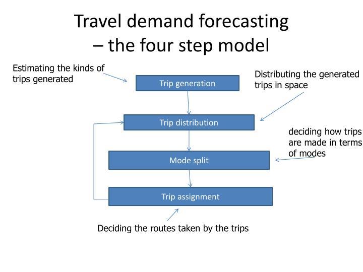 Travel demand forecasting