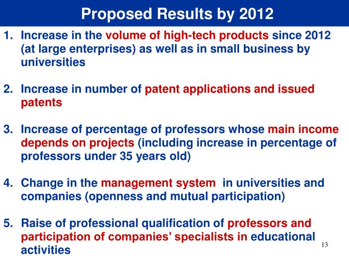 Proposed Results by 2012