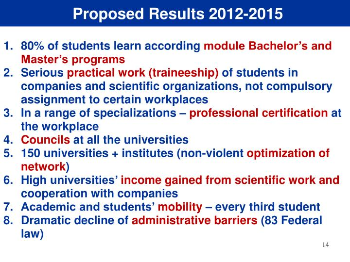 Proposed Results