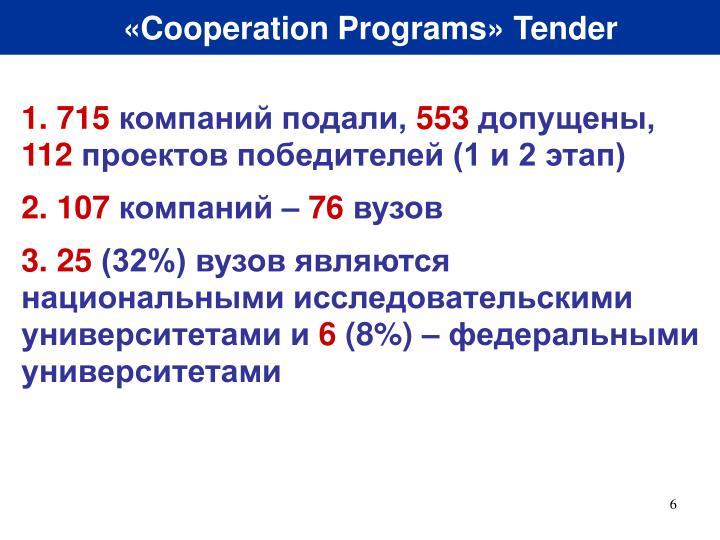 Конкурс «Программы кооперации»