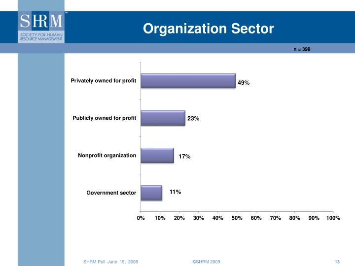 Organization Sector