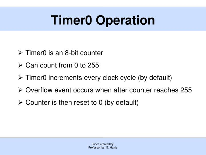 Timer0 Operation