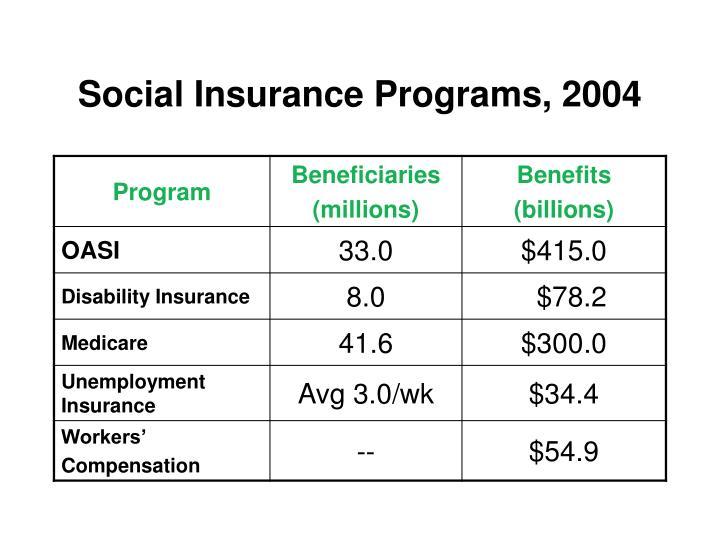 Social Insurance Programs, 2004