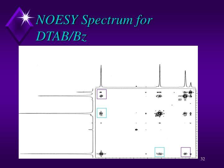 NOESY Spectrum for DTAB/Bz