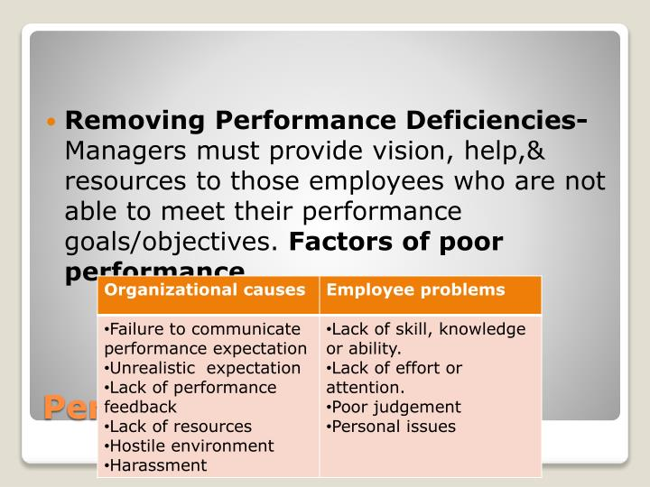 Removing Performance Deficiencies-