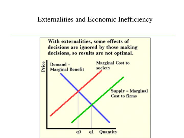 Externalities and Economic Inefficiency