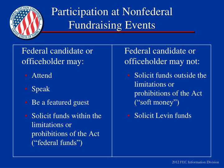 Participation at Nonfederal