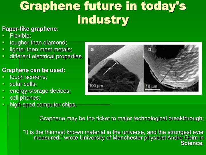 Graphene future in today's industry
