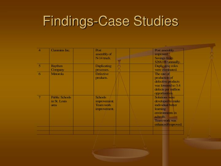 Findings-Case Studies