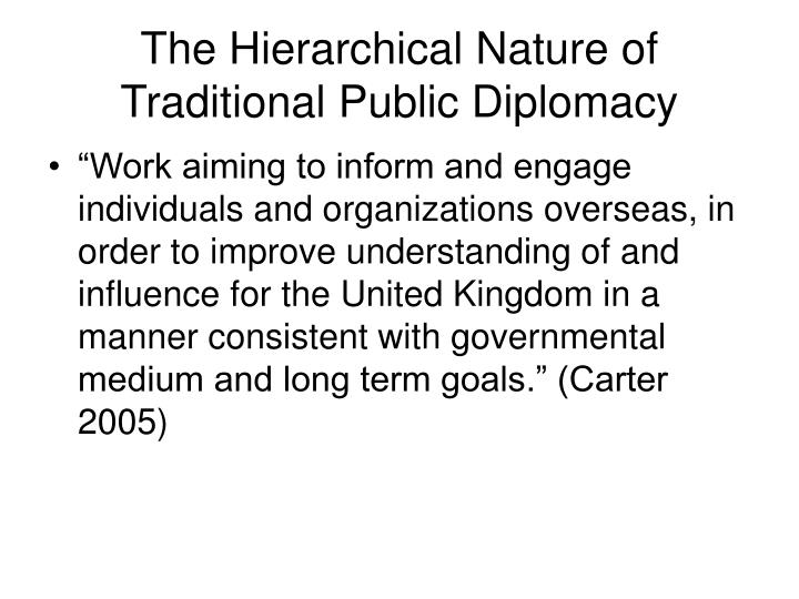 The Hierarchical Nature of Traditional Public Diplomacy