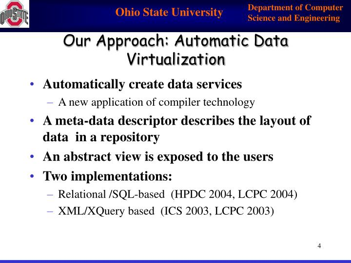 Our Approach: Automatic Data Virtualization