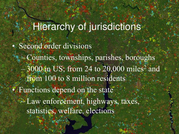 Hierarchy of jurisdictions
