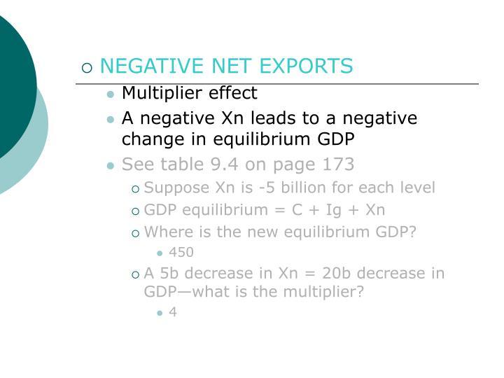 NEGATIVE NET EXPORTS