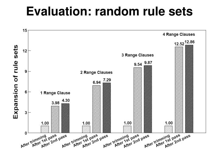 Evaluation: random rule sets