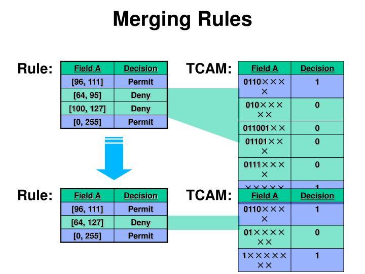 Merging Rules