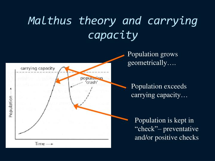 Malthus, food production and population growth