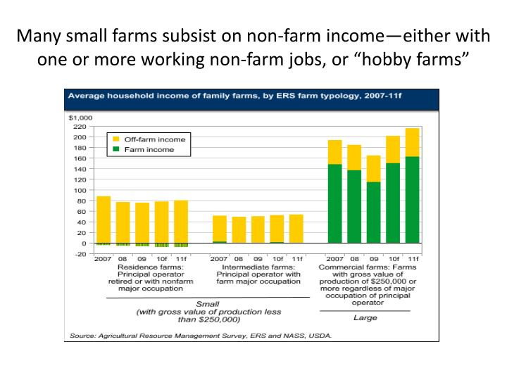 "Many small farms subsist on non-farm income—either with one or more working non-farm jobs, or ""hobby farms"""