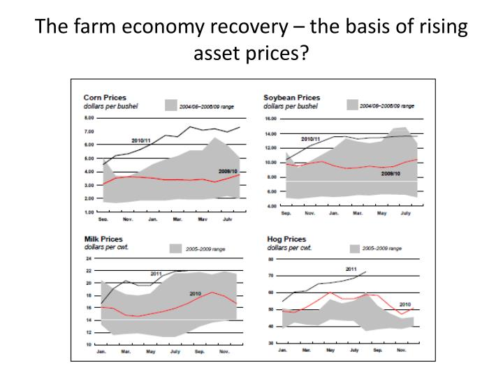 The farm economy recovery – the basis of rising asset prices?