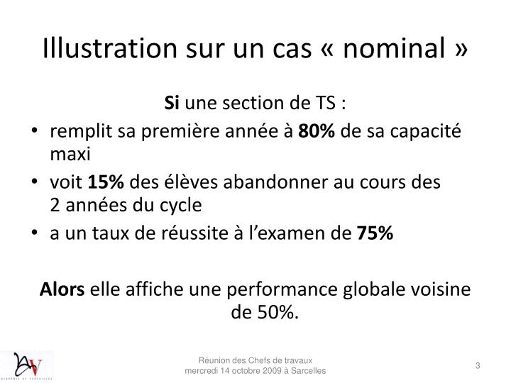 Illustration sur un cas « nominal »
