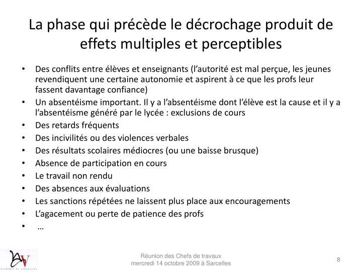La phase qui précède le décrochage produit de effets multiples et perceptibles