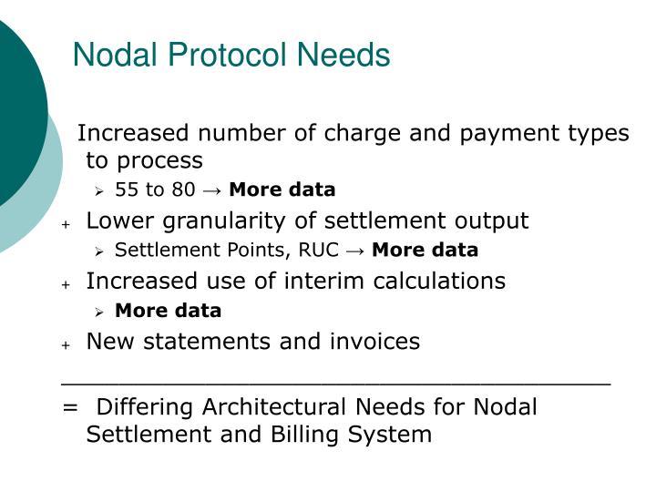 Nodal Protocol Needs