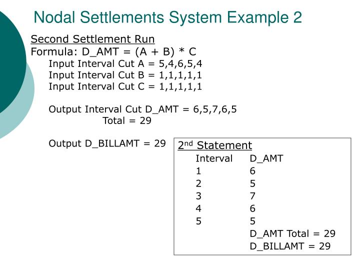 Nodal Settlements System Example 2
