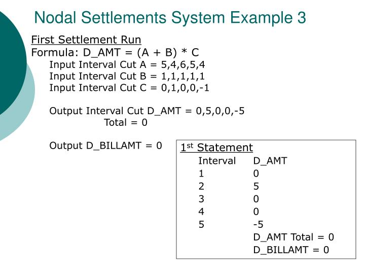 Nodal Settlements System Example 3