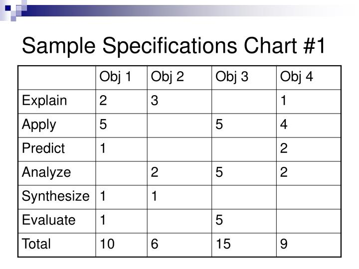 Sample Specifications Chart #1