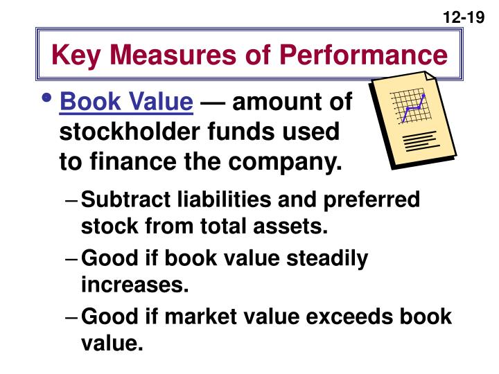 Key Measures of Performance