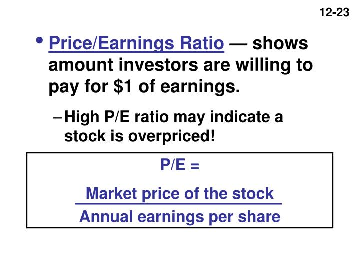 Price/Earnings Ratio
