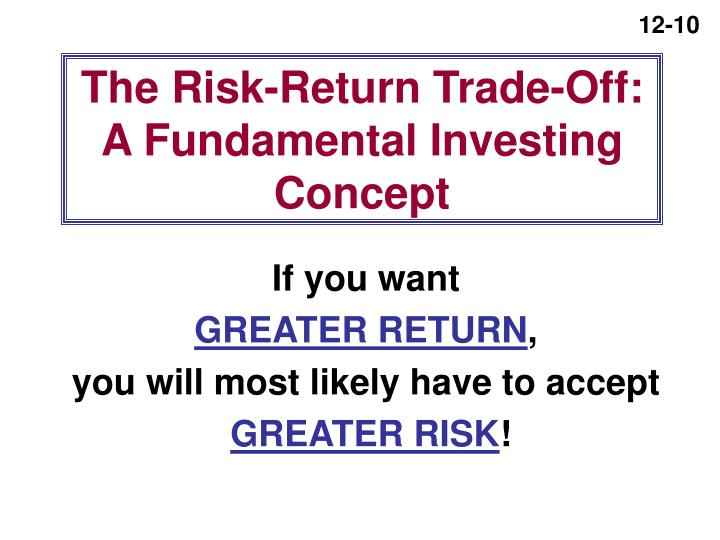 The Risk-Return Trade-Off:
