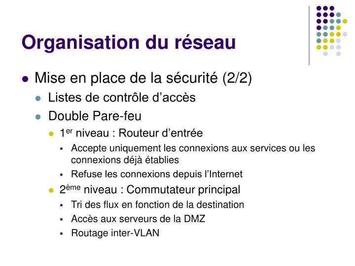 Organisation du réseau