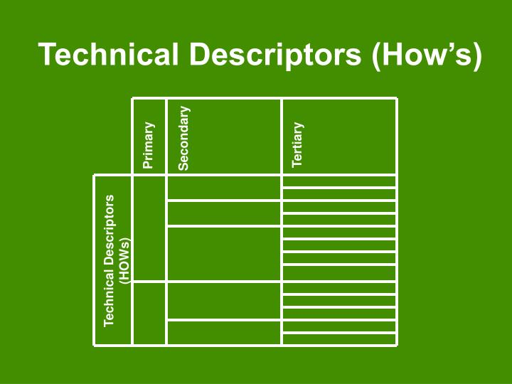 Technical Descriptors (How's)