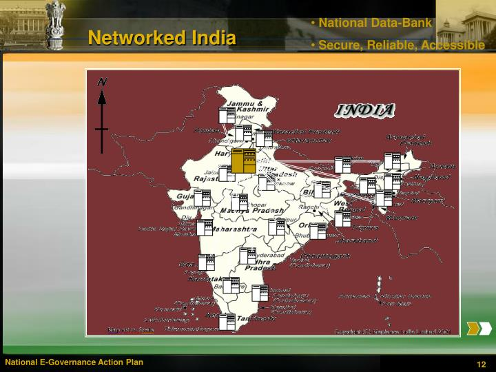 Networked India