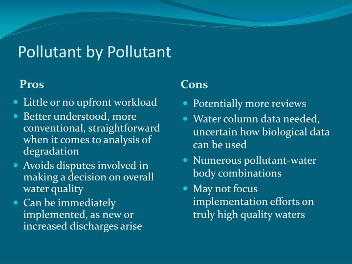 Pollutant by Pollutant