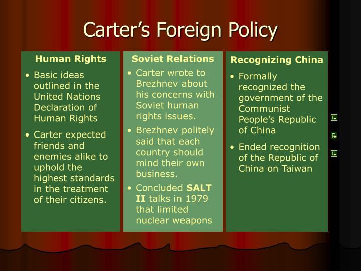 Carter's Foreign Policy