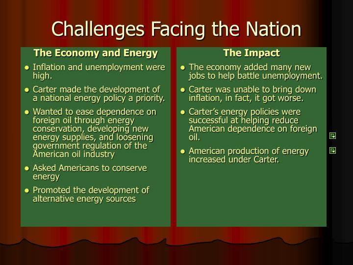 The Economy and Energy