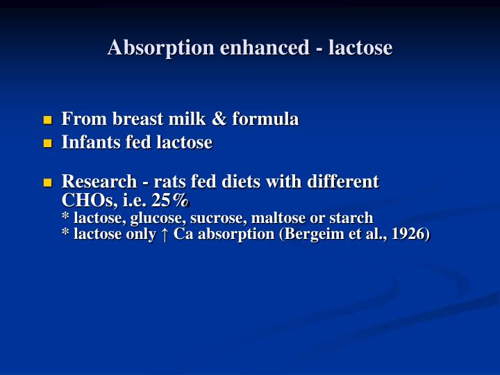 Absorption enhanced - lactose