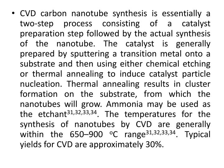 CVD carbon